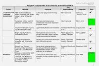 Business Development Work Plan Template Free Action Templates intended for Business Development Template Action Plan