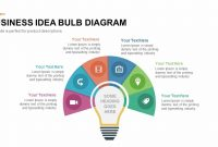 Business Idea Diagram Light Bulb Powerpoint Template And Keynote within Business Idea Presentation Template