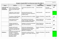 Business Improvement Proposal Template New Business Improvement in Business Improvement Proposal Template