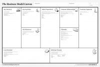 Business Model Canvas Beispiele Frisch Business Model Canvas Vorlage in Lean Canvas Word Template