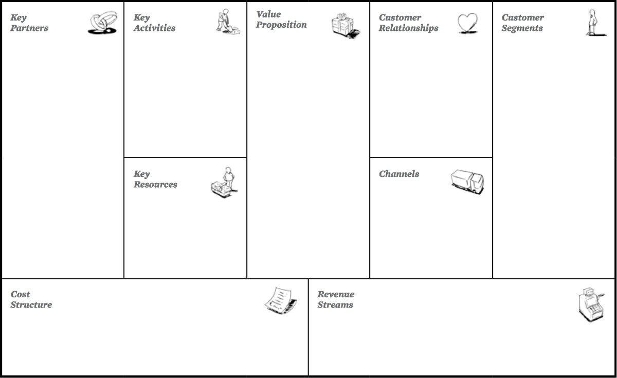 Business Model Canvas Mit Dieser Methode Bringst Du Dein With Business Model Canvas Word Template Download