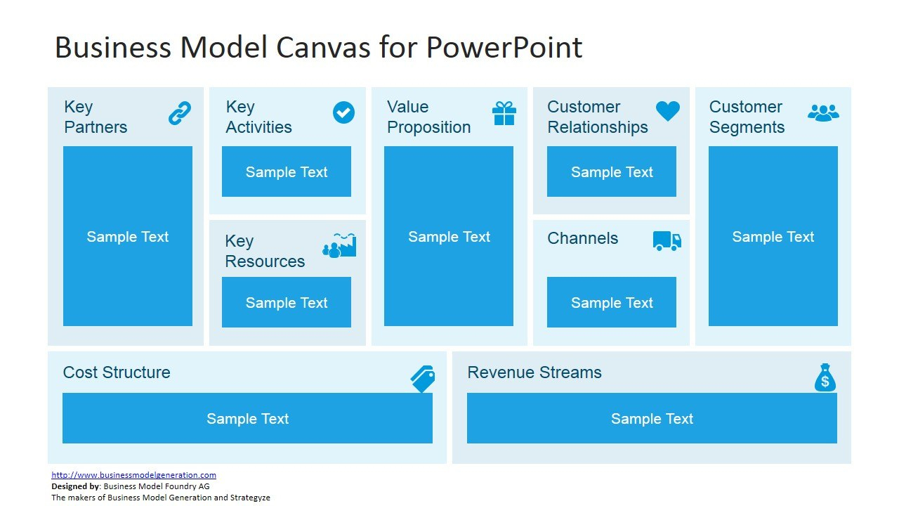 Business Model Canvas Template For Powerpoint  Slidemodel With Regard To Business Model Canvas Template Ppt