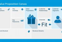 Business Model Canvas Template Ppt Value Proposition X pertaining to Canvas Business Model Template Ppt
