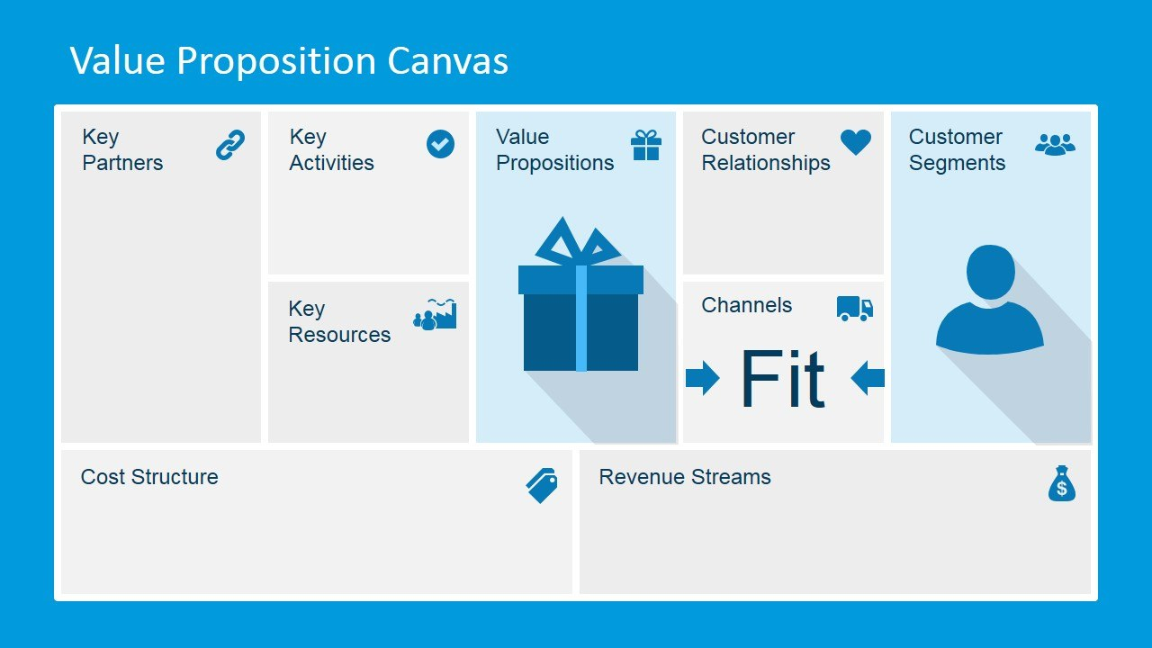 Business Model Canvas Template Ppt Value Proposition X Within Business Model Canvas Template Ppt