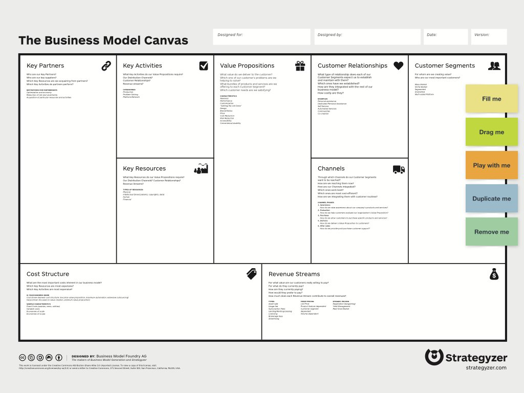 Business Model Canvas Template  Template Business Within Business Model Canvas Word Template Download