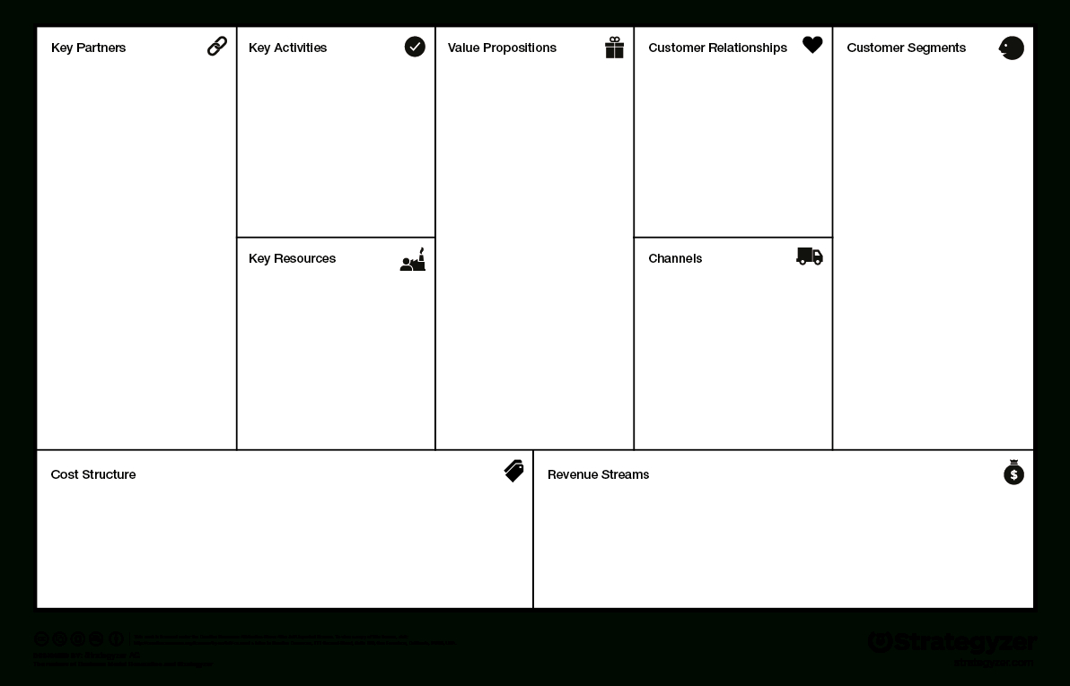 Business Model Canvas Throughout Osterwalder Business Model Template