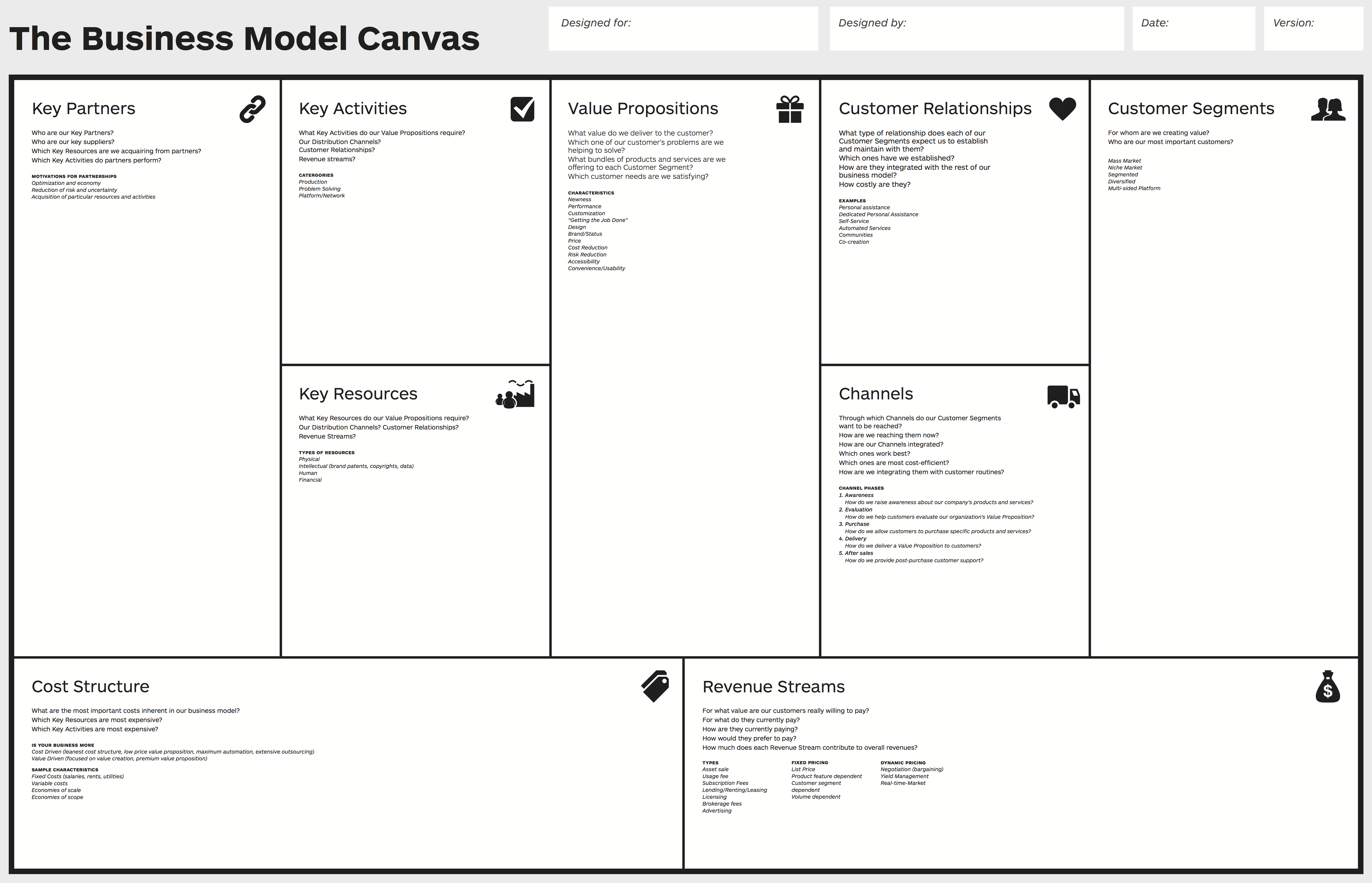 Business Model Canvas  Wikipedia With Osterwalder Business Model Template