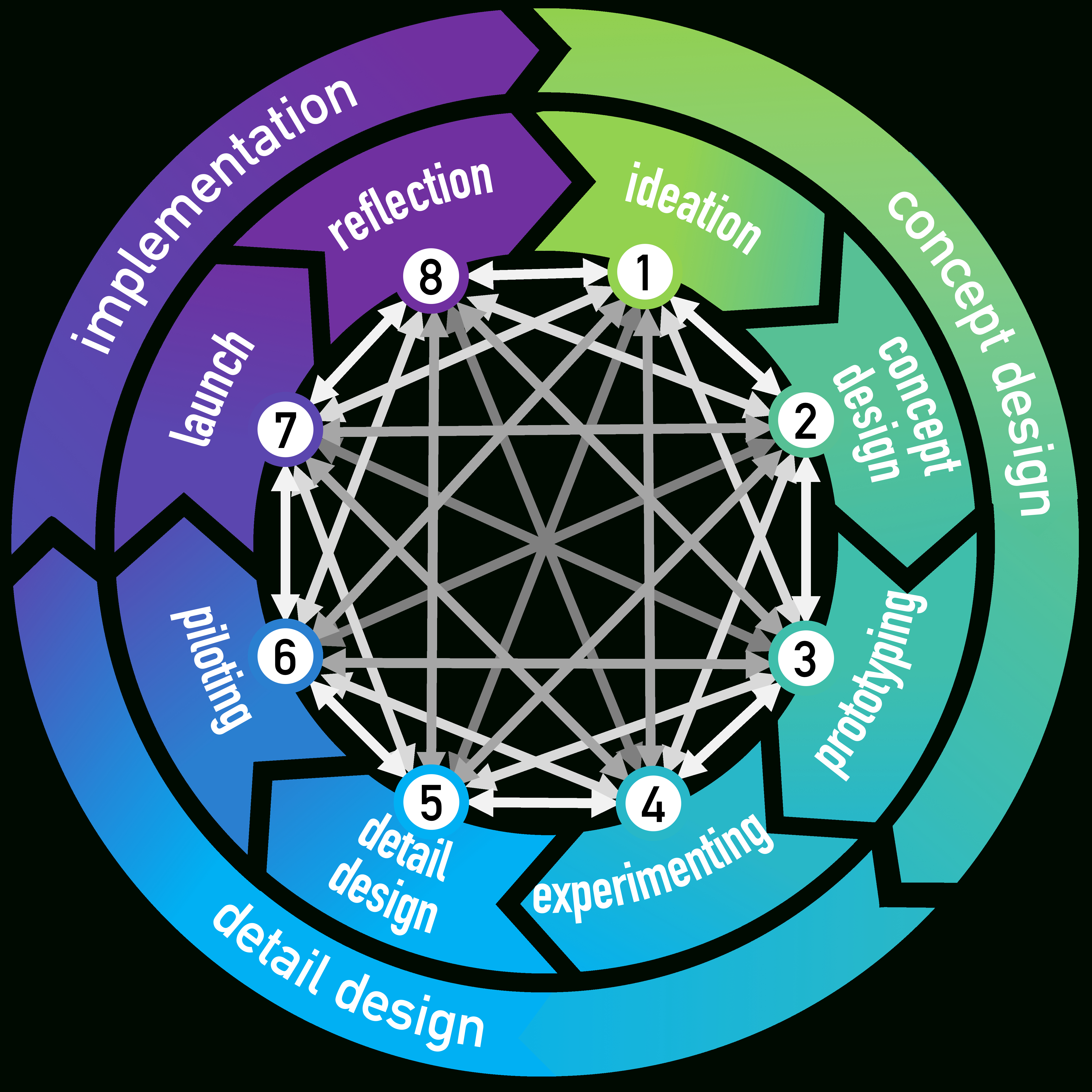 Business Model  Wikipedia Regarding Moving Company Business Plan Template