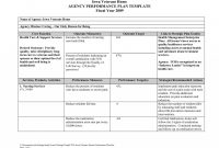 Business Plan Employment Agency Or Free Sample Staffing Singular with Staffing Agency Business Plan Template