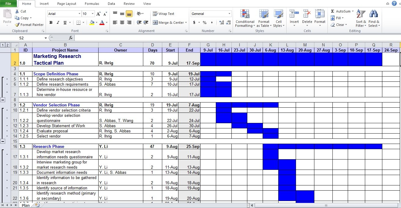 Business Plan Spreadsheet Template Excel Financial Templates Free Uk In Business Plan Financial Template Excel Download