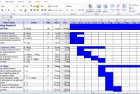 Business Plan Spreadsheet Template Excel Financial Templates Free Uk intended for Business Plan Template Excel Free Download