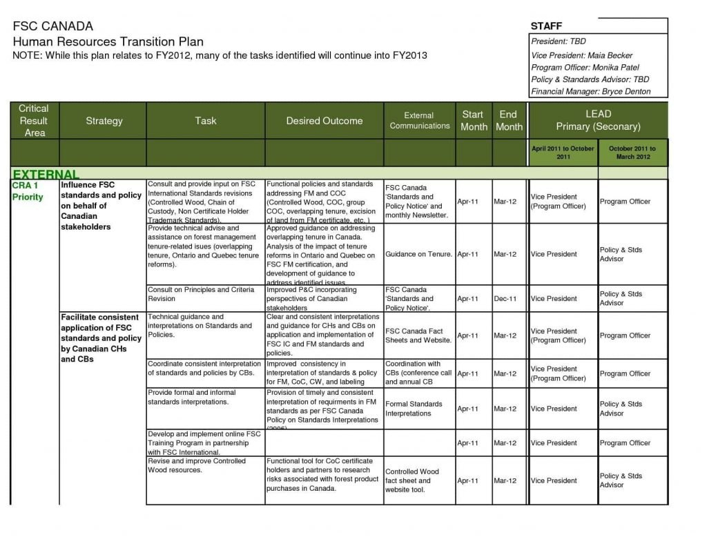 Business Plan Template Excel Ideas Free Download Exceptional Regarding Business Plan Template Free Download Excel