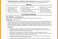 Business Policies And Procedures Template  Mandanlibrary pertaining to Policies And Procedures Template For Small Business