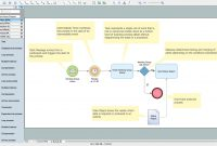 Business Process Modeling Software For Mac  Features To Draw intended for Business Process Modeling Template