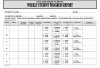 Business Progress Report Template  Caquetapositivo with Student Progress Report Template
