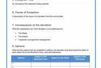 Business Report Templates  Format Examples ᐅ Template Lab with regard to What Is A Report Template