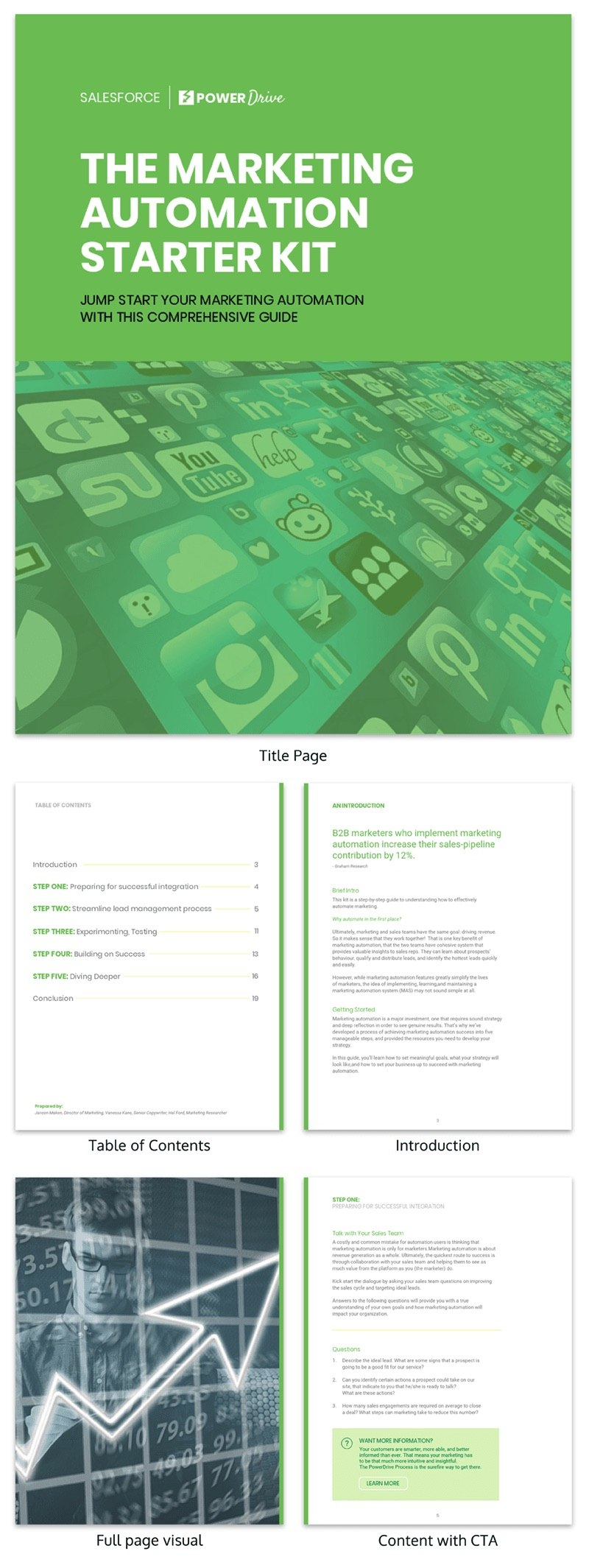 Business Report Templates That Every Business Needs  Design Inside What Is A Report Template
