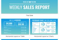 Business Report Templates That Every Business Needs  Design intended for Mi Report Template