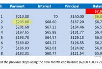 Calculate Credit Card Payments  Costs with regard to Credit Card Interest Calculator Excel Template