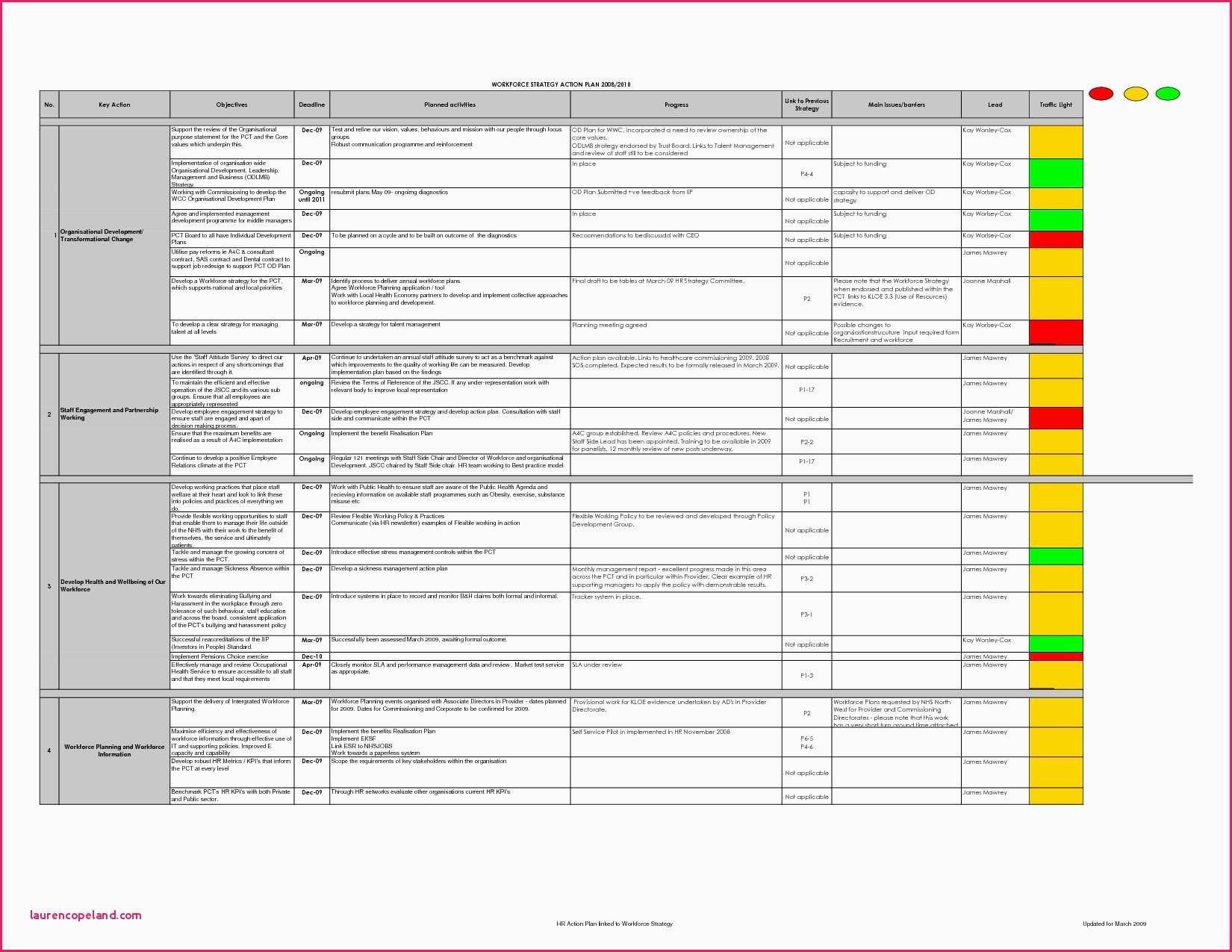 Car Service Labels Lovely Omobil Produktion Hersteller Wirtschaft With Inventory Labels Template