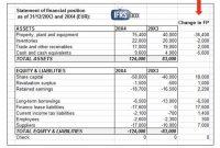 Cash Flow Report  Process Street in Cash Position Report Template