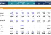 Cash Flow Statement  How A Statement Of Cash Flows Works for Cash Position Report Template
