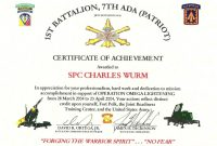 Certificate Of Appreciation Template Word  Free Templates And throughout Certificate Of Achievement Army Template