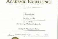 Certificate Templates Sample Award Certificates regarding Academic Award Certificate Template