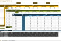 Champion's Guide To Earned Value Smartsheet pertaining to Earned Value Report Template
