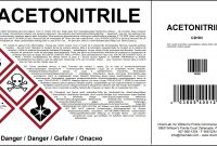 Chemical Labeling Ghs Compliance Labeling  Nicelabel with Secondary Container Label Template