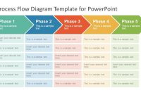 Chevron Process Flow Diagram For Powerpoint  Slidemodel intended for Powerpoint Chevron Template