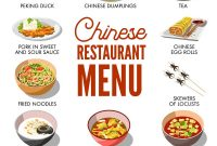 Chinese Restaurant Menu Cover Template Royalty Free Vector inside Asian Restaurant Menu Template