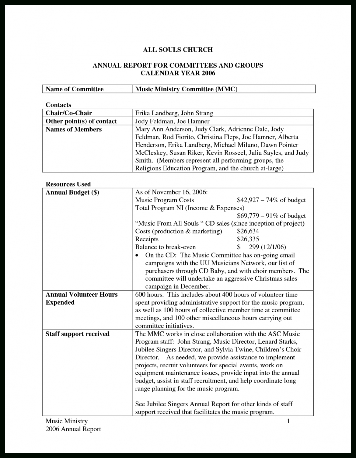 Church Annual Report Template – Teplates For Every Day Pertaining To Chairman's Annual Report Template