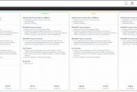Clearmenu regarding Menu Selling F&i Template