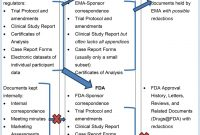 Clinical Study Reports Of Randomised Controlled Trials An with regard to Case Report Form Template Clinical Trials