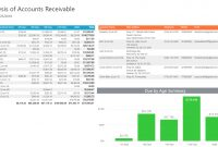 Collect Your Cash With The Analysis Of Accounts Receivable Report in Accounts Receivable Report Template