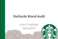 College Prep Organize Please Custom Powerpoint Backgrounds regarding Starbucks Powerpoint Template