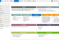 Components Of A Business Model  New Ways  Business Model Template intended for Franchise Business Model Template