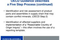 Conflict Minerals Not Just For Public Companies – What Every inside Eicc Conflict Minerals Reporting Template