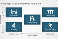 Conflict Resolution Powerpoint Template  Slidemodel inside Powerpoint Template Resolution