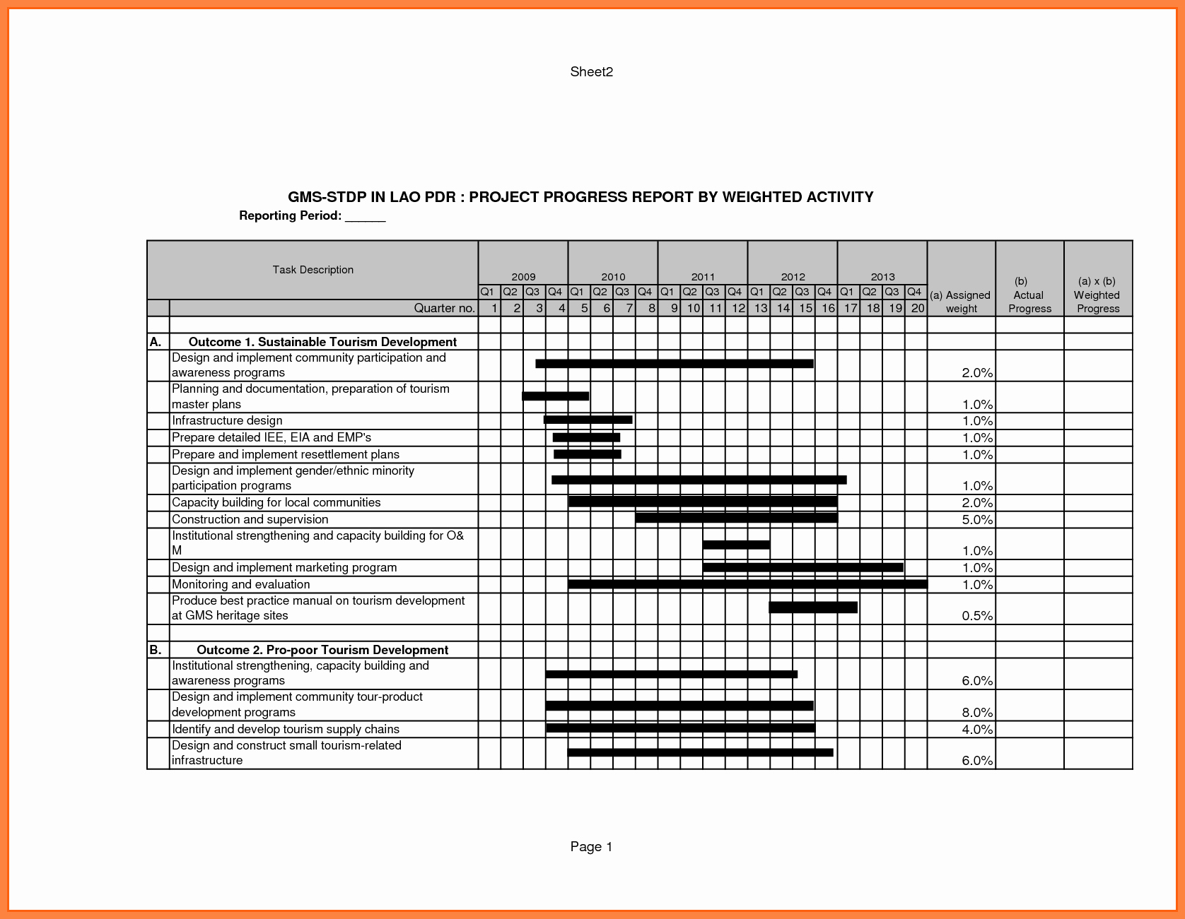 Construction Project Progress Report Template E   Radiofama Eu Throughout Progress Report Template For Construction Project