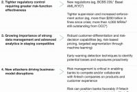 Contingency Planxample Small Business Template For Plan Example with Small Business Risk Assessment Template