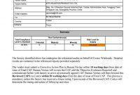 Costco Gmp Reports Xifu Aug in Gmp Audit Report Template