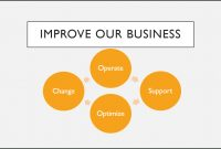 Create Your Own Theme In Powerpoint  Powerpoint in How To Save A Powerpoint Template