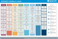 Creating Business Value With Business Capabilities  Digital regarding Business Capability Map Template
