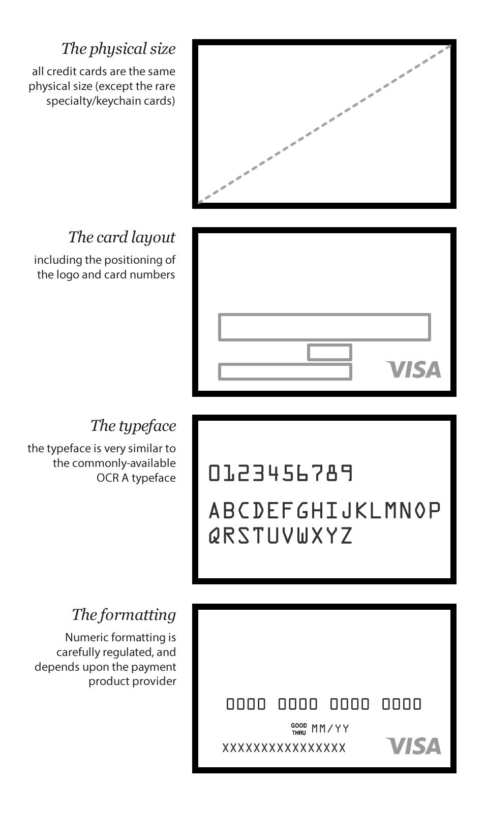 Credit Card Template Word  Savethemdctrails Inside Credit Card Size Template For Word