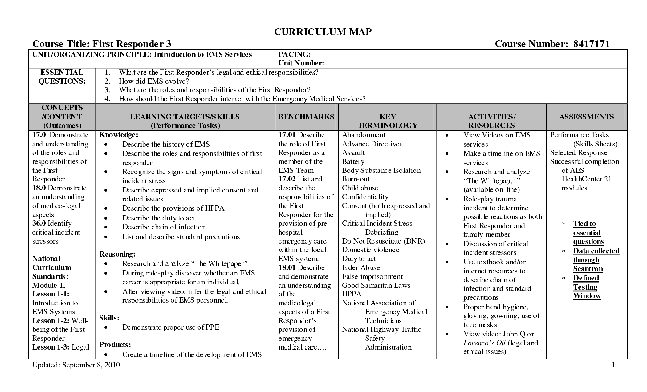 Curriculum Mapping Template Images Sokbm  Teaching Resources Within Blank Curriculum Map Template