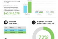 Customizable Annual Report Design Templates Examples  Tips for Html Report Template Free