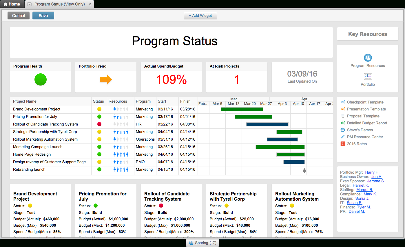 Dashboard Tutorial  Smartsheet  Inbound Marketing  Social Media Intended For Project Status Report Dashboard Template
