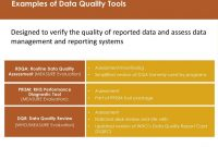 Data Quality Assurance  Ppt Download with Data Quality Assessment Report Template